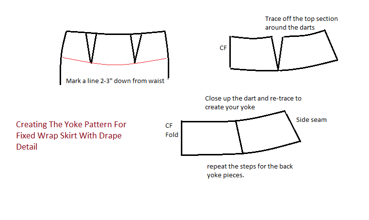 Yoke pattern for tutorial for wrap skirt with drape detail