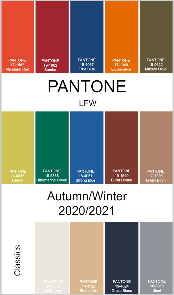 London Pantone colours