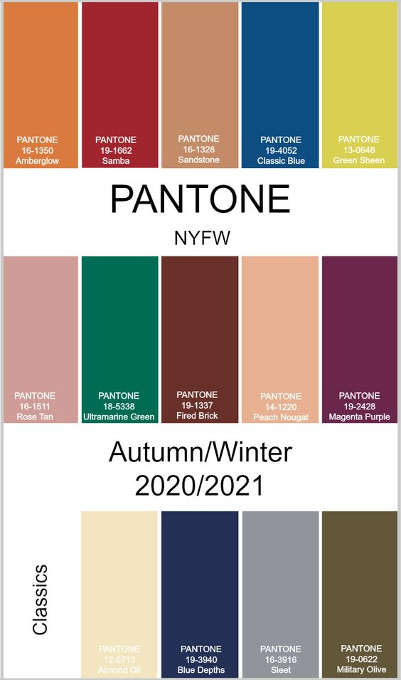 New York Pantone colours