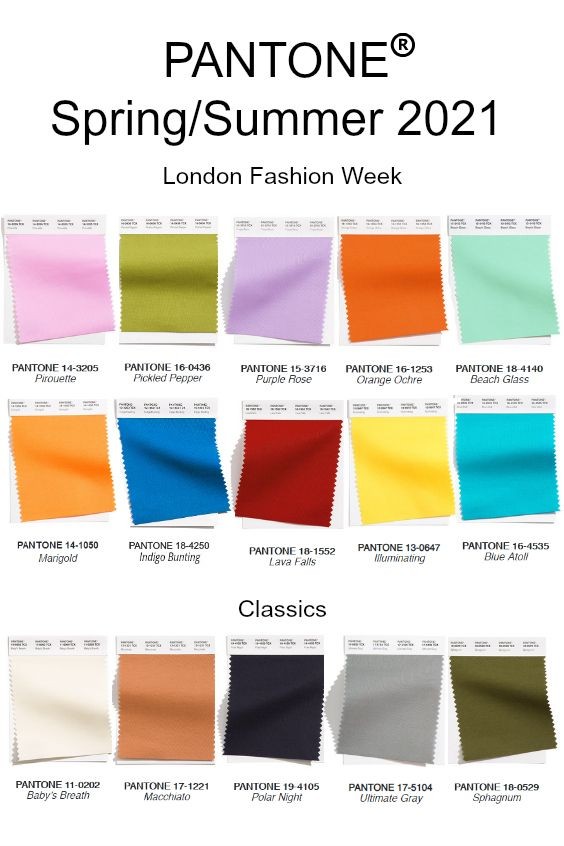 Sewing Inspiration: Spring Trends 2021 Pantone colours from London