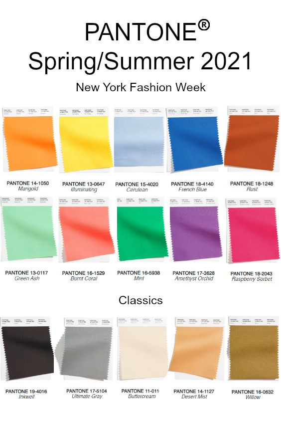 Sewing Inspiration: Spring Trends 2021 Pantone colours from New York