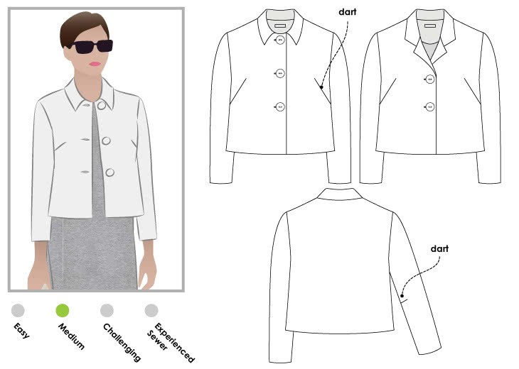 Style arc Harriet jacket: Sewing Inspiration: Autumn/Winter Trends 21/22